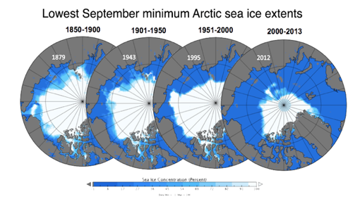 Lowest September mininum Artic sea ice extents.